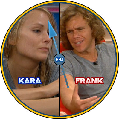 big brother 14 kara vs frank