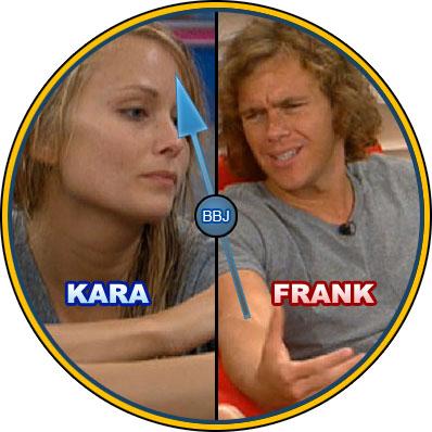big brother 14 kara vs frank