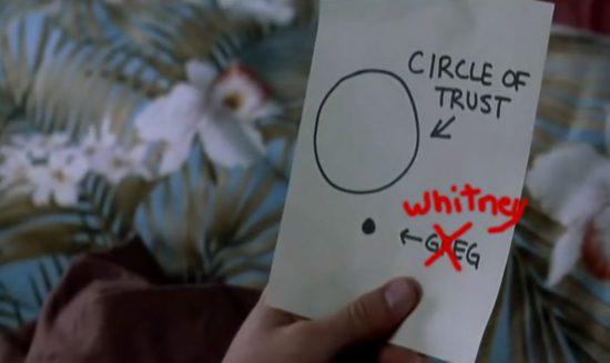 circleoftrust